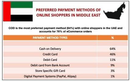 UAE COD slide-1